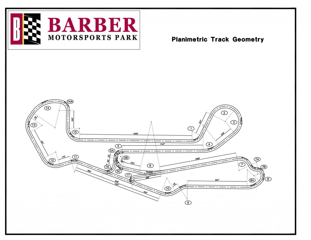 barber trackgeometry